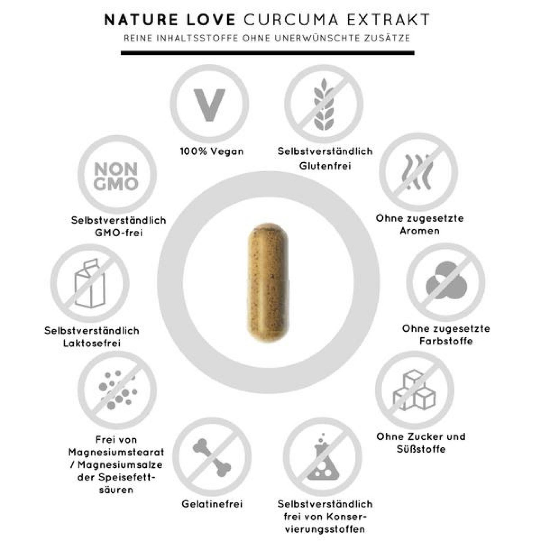 Curcuma Extrakt