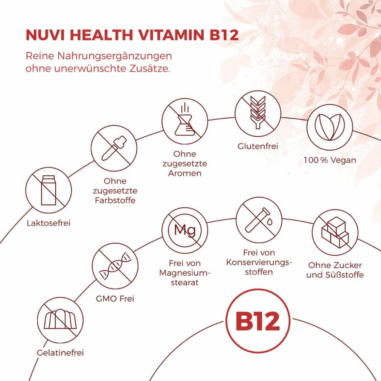 Vitamin B12.