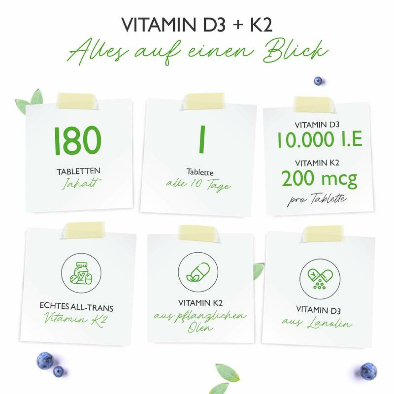 Vitamin D3 10.000 I.E. + Vitamin K2 200 mcg